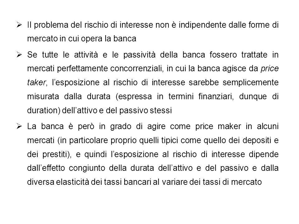 Il problema del rischio di interesse non è indipendente dalle forme di mercato in cui opera la banca Se tutte le attività e le passività della banca f