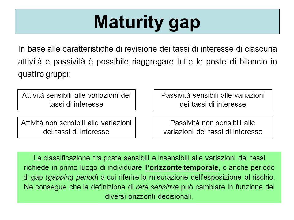 Maturity gap In base alle caratteristiche di revisione dei tassi di interesse di ciascuna attività e passività è possibile riaggregare tutte le poste