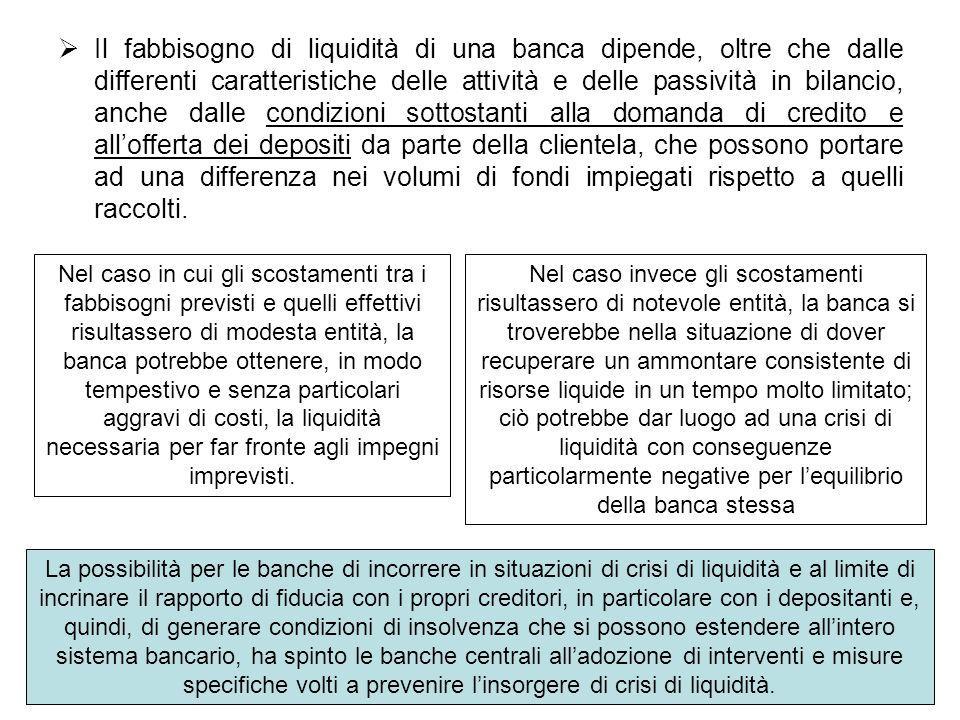 Il fabbisogno di liquidità di una banca dipende, oltre che dalle differenti caratteristiche delle attività e delle passività in bilancio, anche dalle