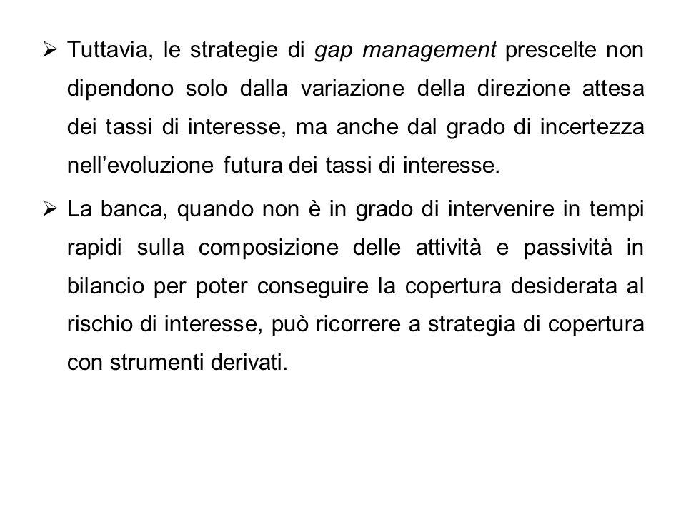 Tuttavia, le strategie di gap management prescelte non dipendono solo dalla variazione della direzione attesa dei tassi di interesse, ma anche dal gra