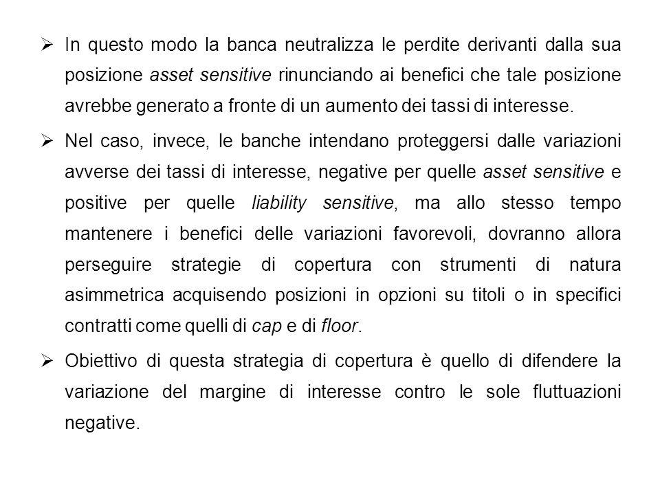 In questo modo la banca neutralizza le perdite derivanti dalla sua posizione asset sensitive rinunciando ai benefici che tale posizione avrebbe genera