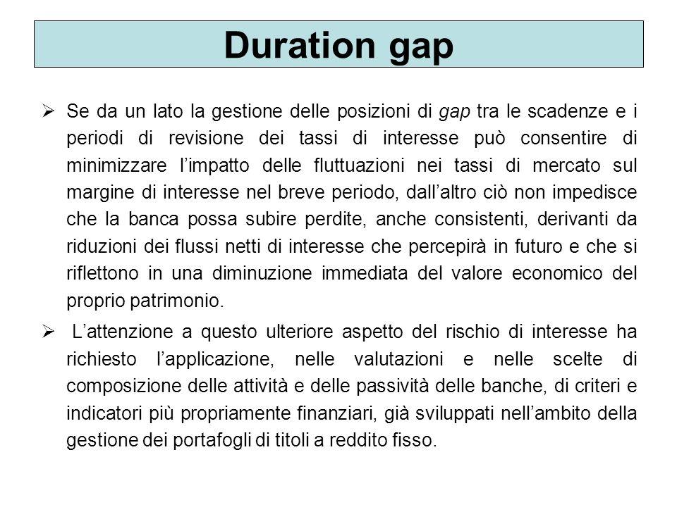 Duration gap Se da un lato la gestione delle posizioni di gap tra le scadenze e i periodi di revisione dei tassi di interesse può consentire di minimi