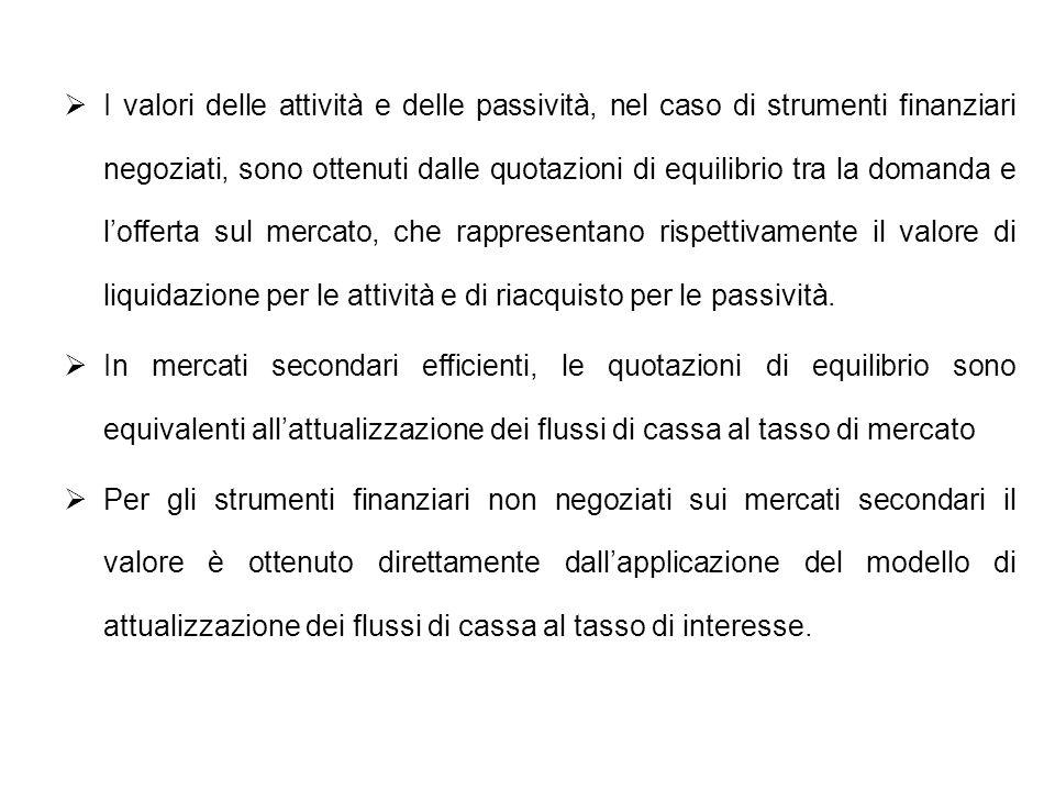 I valori delle attività e delle passività, nel caso di strumenti finanziari negoziati, sono ottenuti dalle quotazioni di equilibrio tra la domanda e l