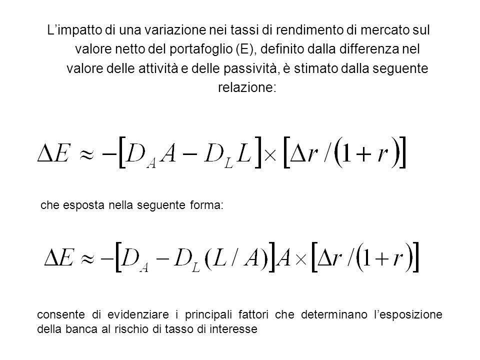 Limpatto di una variazione nei tassi di rendimento di mercato sul valore netto del portafoglio (E), definito dalla differenza nel valore delle attivit