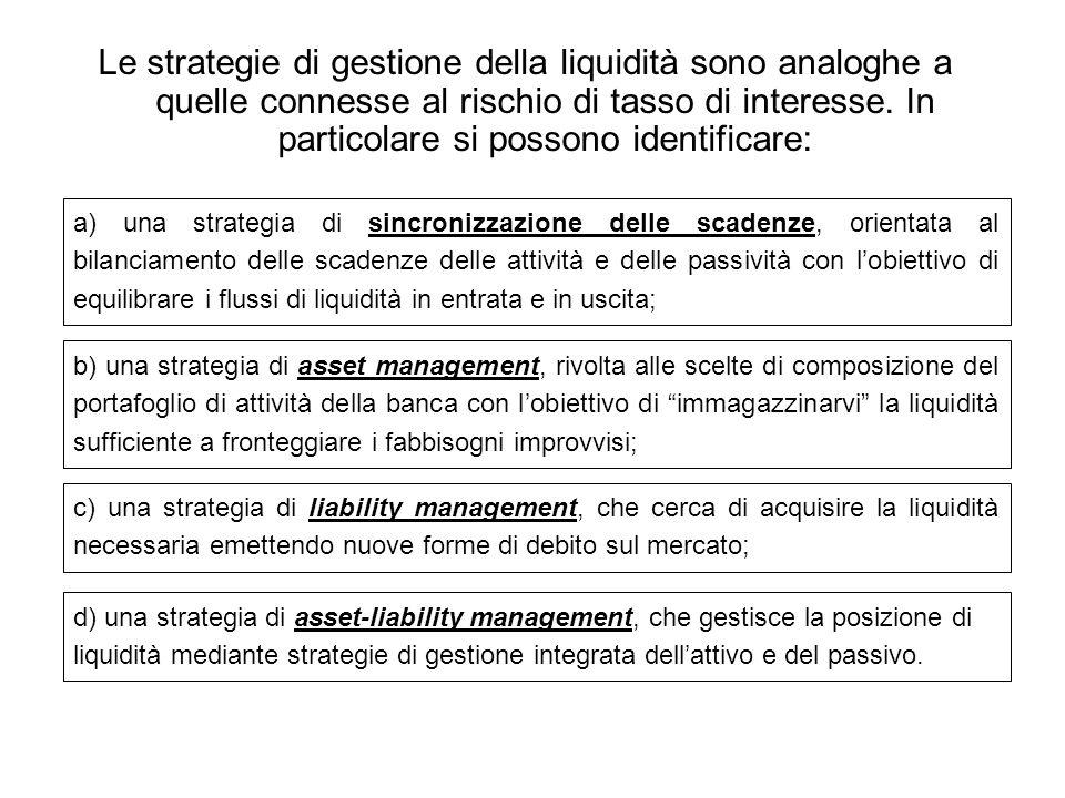 Le strategie di gestione della liquidità sono analoghe a quelle connesse al rischio di tasso di interesse. In particolare si possono identificare: a)
