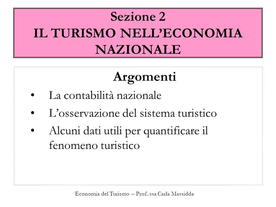Economia del Turismo – Prof..ssa Carla Massidda Sezione 2 IL TURISMO NELLECONOMIA NAZIONALE Argomenti La contabilità nazionale Losservazione del siste