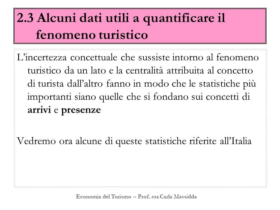 Economia del Turismo – Prof..ssa Carla Massidda 2.3 Alcuni dati utili a quantificare il fenomeno turistico Lincertezza concettuale che sussiste intorn