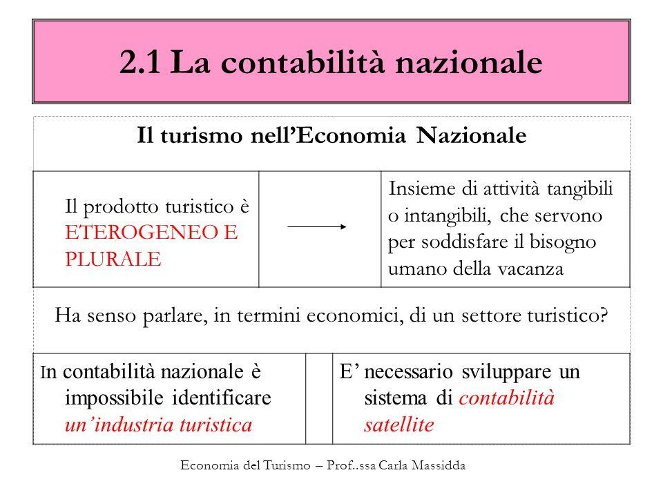 Economia del Turismo – Prof..ssa Carla Massidda 2.1 La contabilità nazionale Il turismo nellEconomia Nazionale Ha senso parlare, in termini economici,