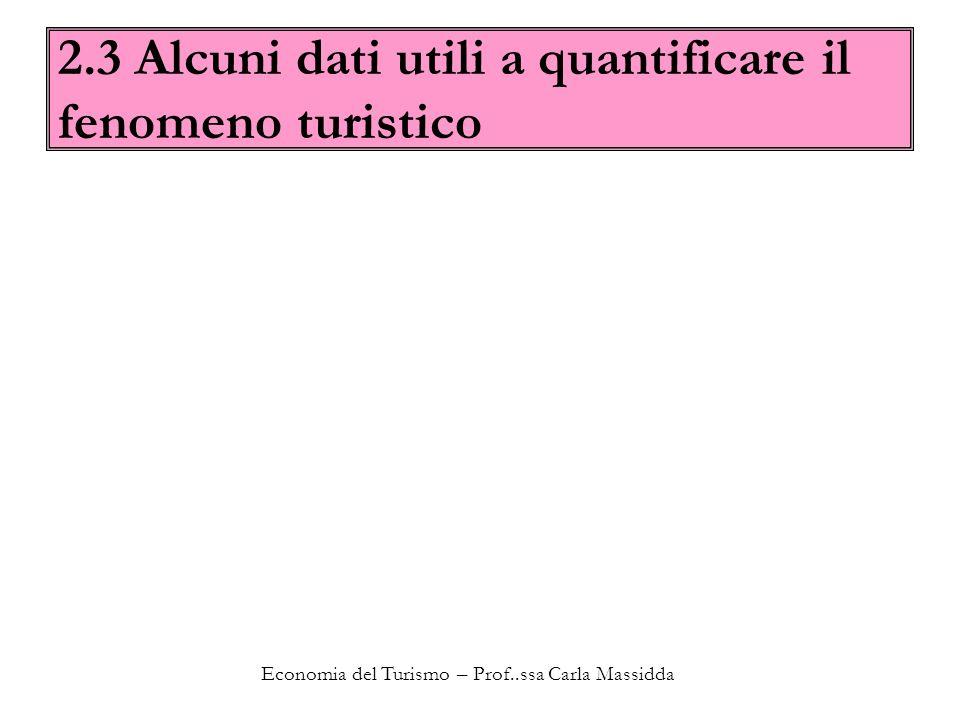Economia del Turismo – Prof..ssa Carla Massidda 2.3 Alcuni dati utili a quantificare il fenomeno turistico