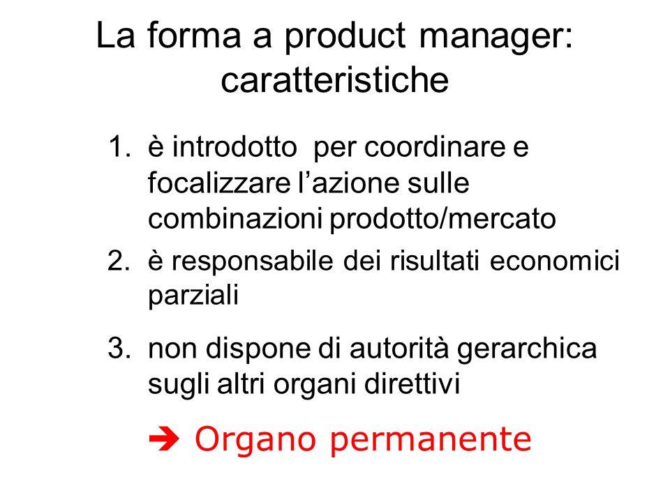 La forma a product manager: caratteristiche 1.è introdotto per coordinare e focalizzare lazione sulle combinazioni prodotto/mercato 2.è responsabile dei risultati economici parziali 3.non dispone di autorità gerarchica sugli altri organi direttivi Organo permanente