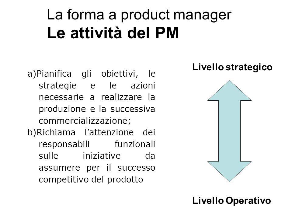 La forma a product manager Le attività del PM a)Pianifica gli obiettivi, le strategie e le azioni necessarie a realizzare la produzione e la successiva commercializzazione; b)Richiama lattenzione dei responsabili funzionali sulle iniziative da assumere per il successo competitivo del prodotto Livello strategico Livello Operativo