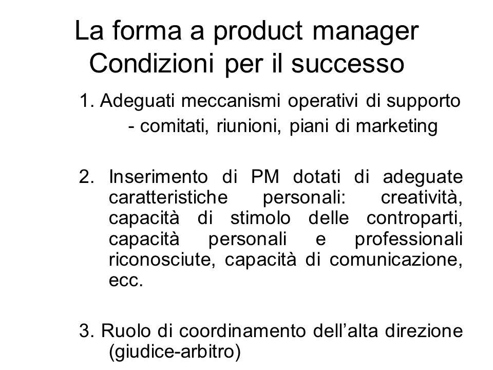 La forma a product manager Condizioni per il successo 1.