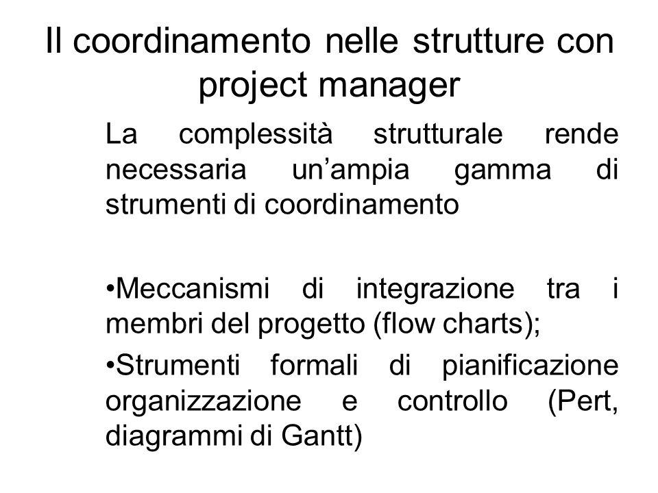 Il coordinamento nelle strutture con project manager La complessità strutturale rende necessaria unampia gamma di strumenti di coordinamento Meccanismi di integrazione tra i membri del progetto (flow charts); Strumenti formali di pianificazione organizzazione e controllo (Pert, diagrammi di Gantt)