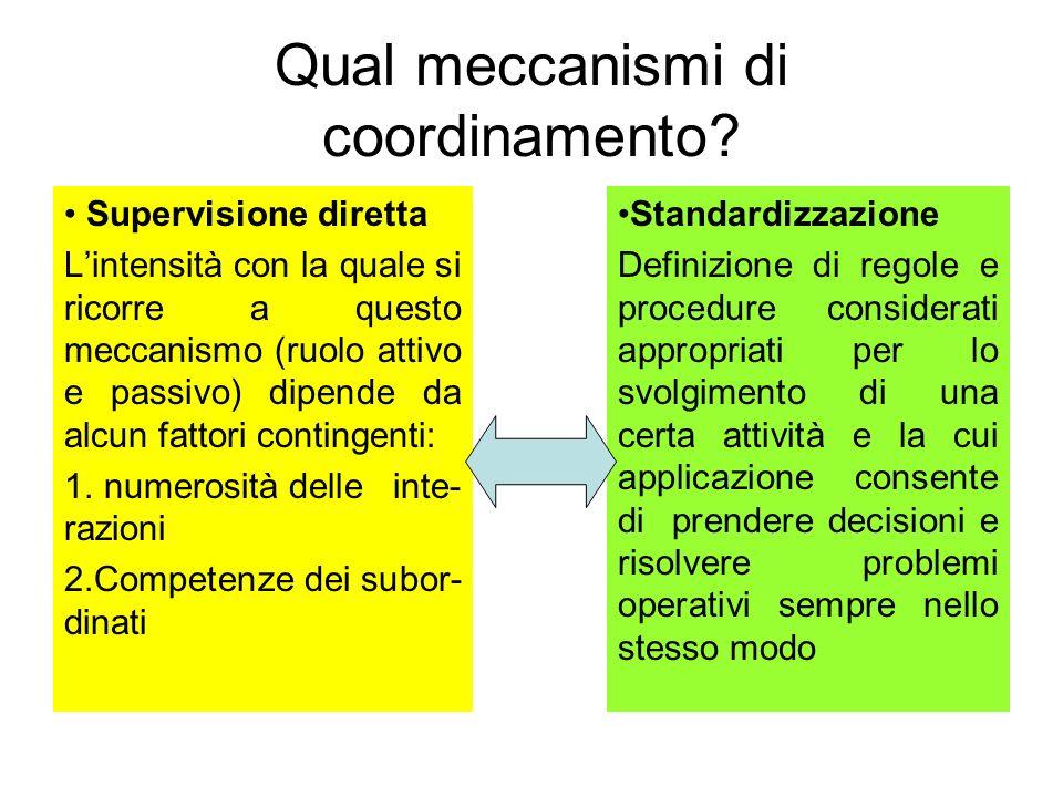 Qual meccanismi di coordinamento.