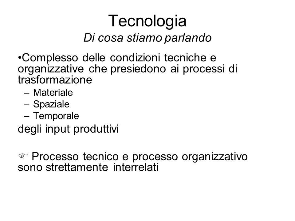 Tecnologia Di cosa stiamo parlando Complesso delle condizioni tecniche e organizzative che presiedono ai processi di trasformazione –Materiale –Spazia