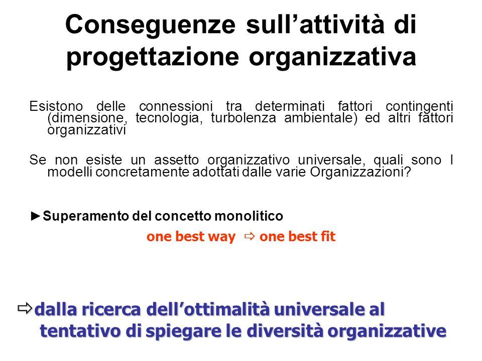 Conseguenze sullattività di progettazione organizzativa Esistono delle connessioni tra determinati fattori contingenti (dimensione, tecnologia, turbol