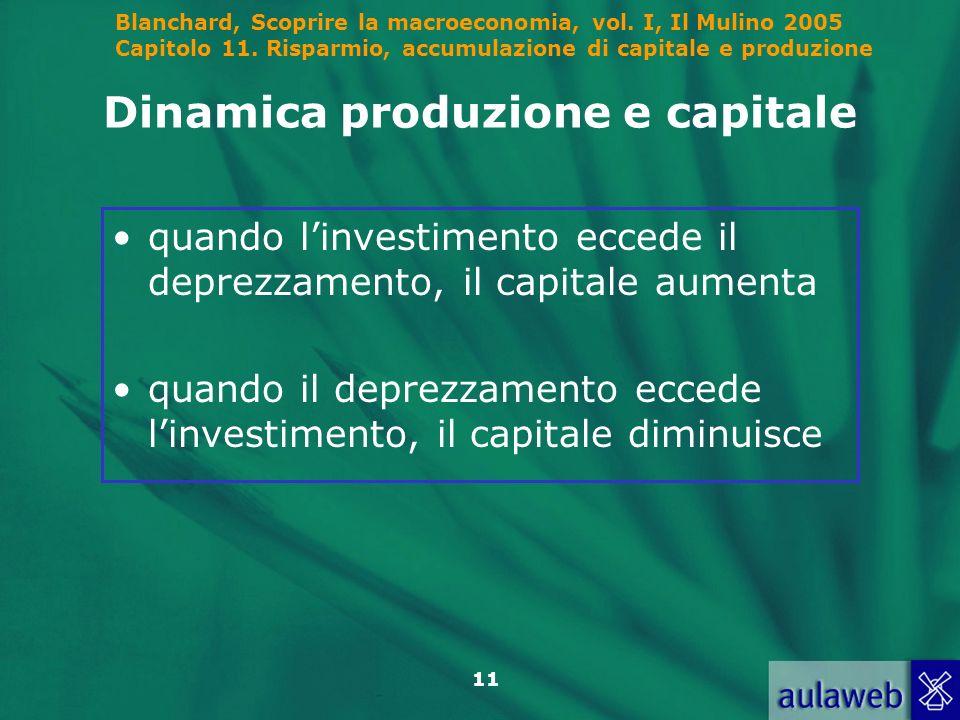 Blanchard, Scoprire la macroeconomia, vol. I, Il Mulino 2005 Capitolo 11. Risparmio, accumulazione di capitale e produzione 11 Dinamica produzione e c