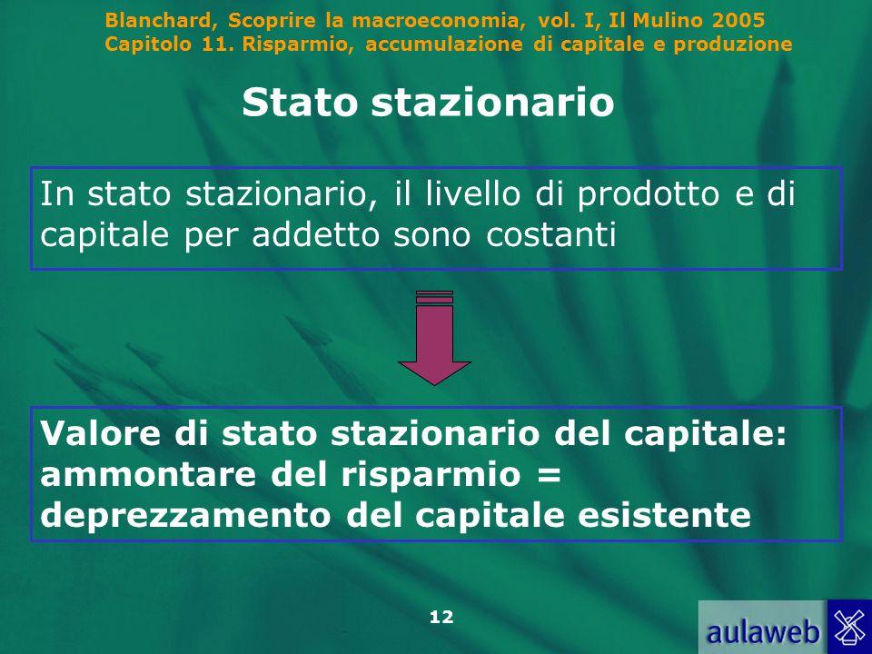 Blanchard, Scoprire la macroeconomia, vol. I, Il Mulino 2005 Capitolo 11. Risparmio, accumulazione di capitale e produzione 12 Stato stazionario In st