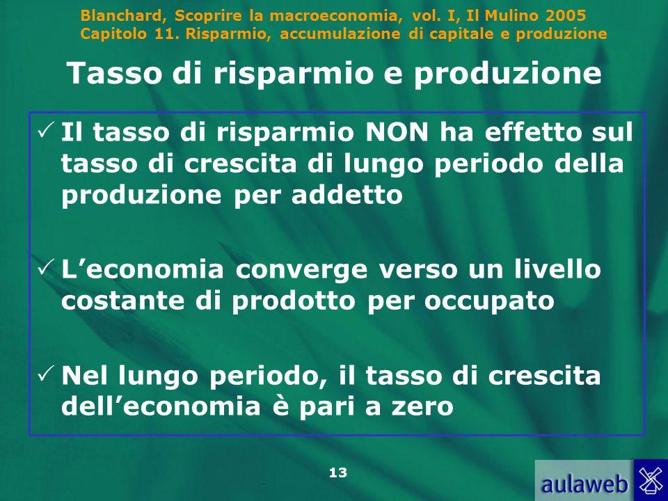 Blanchard, Scoprire la macroeconomia, vol. I, Il Mulino 2005 Capitolo 11. Risparmio, accumulazione di capitale e produzione 13 Tasso di risparmio e pr