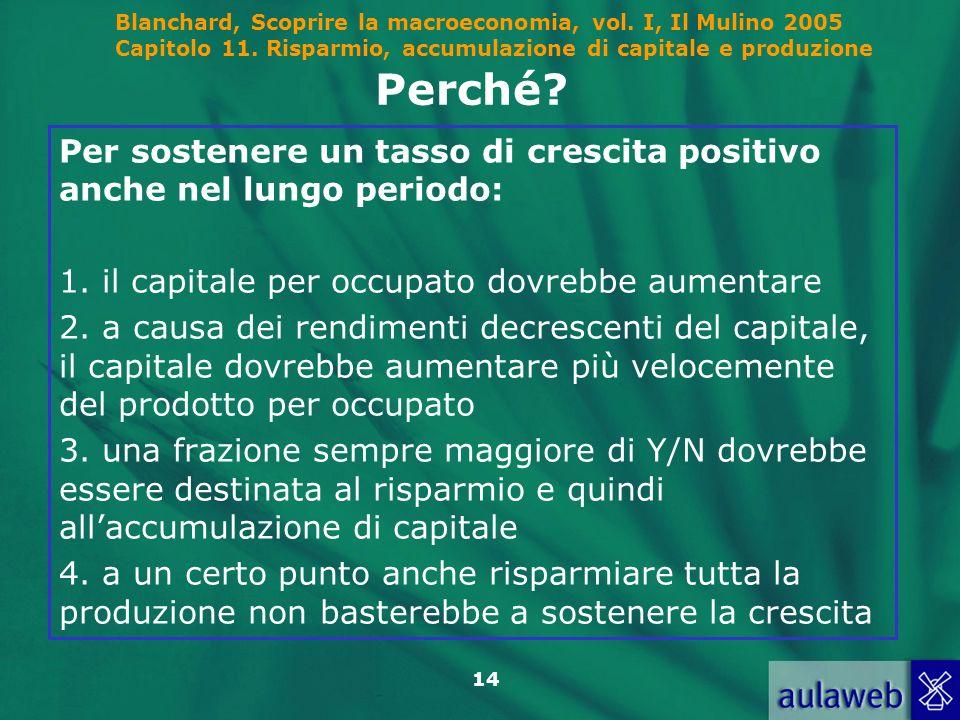 Blanchard, Scoprire la macroeconomia, vol. I, Il Mulino 2005 Capitolo 11. Risparmio, accumulazione di capitale e produzione 14 Perché? Per sostenere u