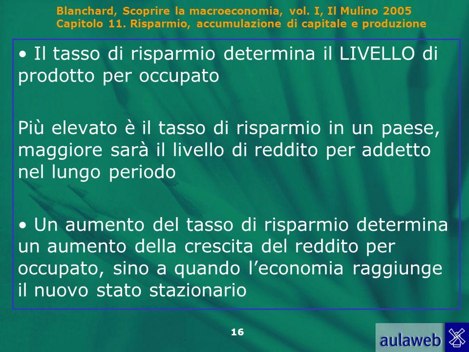 Blanchard, Scoprire la macroeconomia, vol. I, Il Mulino 2005 Capitolo 11. Risparmio, accumulazione di capitale e produzione 16 Il tasso di risparmio d