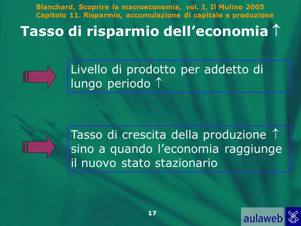 Blanchard, Scoprire la macroeconomia, vol. I, Il Mulino 2005 Capitolo 11. Risparmio, accumulazione di capitale e produzione 17 Tasso di risparmio dell