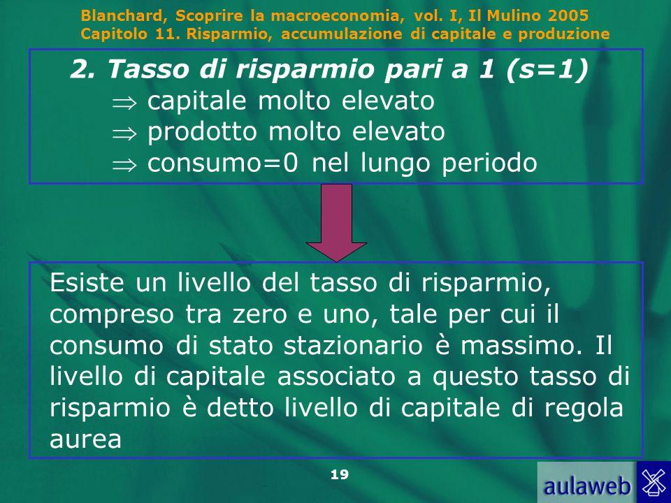Blanchard, Scoprire la macroeconomia, vol. I, Il Mulino 2005 Capitolo 11. Risparmio, accumulazione di capitale e produzione 19 Esiste un livello del t