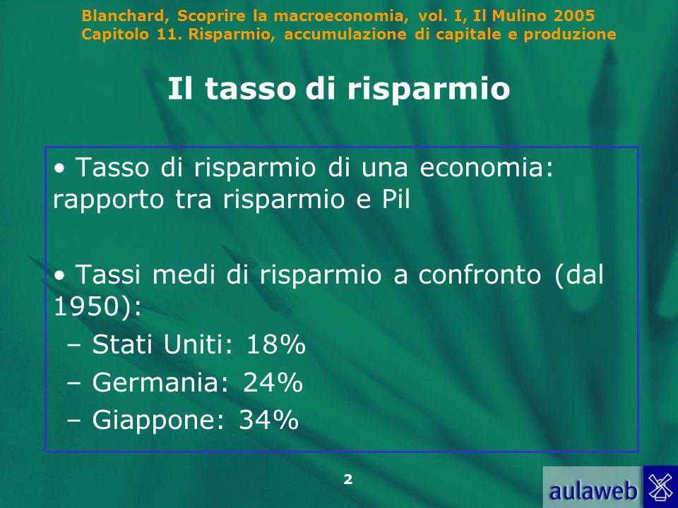 Blanchard, Scoprire la macroeconomia, vol. I, Il Mulino 2005 Capitolo 11. Risparmio, accumulazione di capitale e produzione 2 Il tasso di risparmio Ta