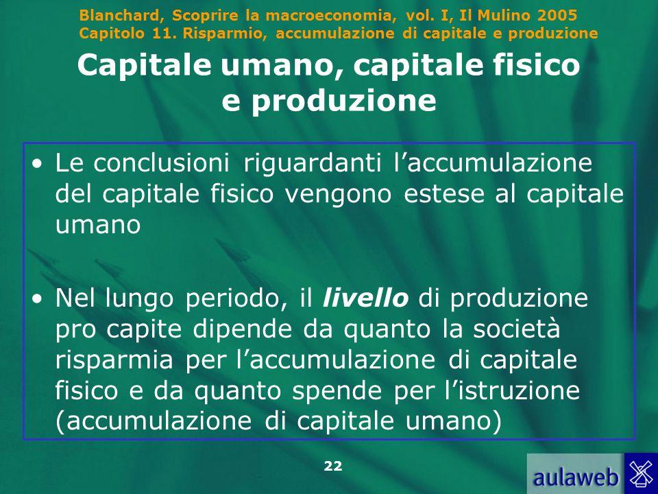 Blanchard, Scoprire la macroeconomia, vol. I, Il Mulino 2005 Capitolo 11. Risparmio, accumulazione di capitale e produzione 22 Capitale umano, capital