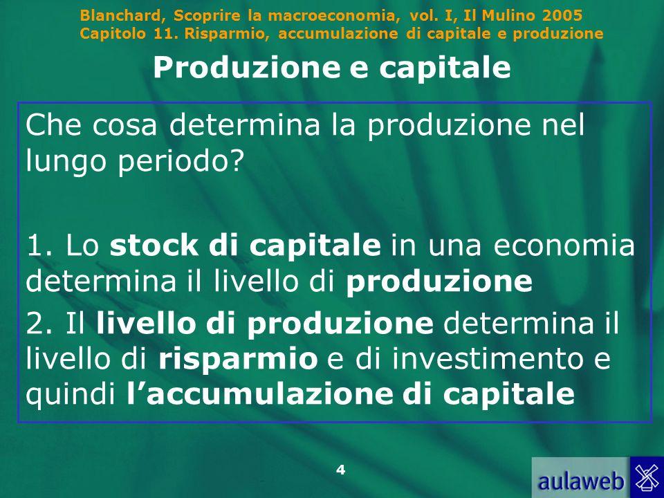 Blanchard, Scoprire la macroeconomia, vol. I, Il Mulino 2005 Capitolo 11. Risparmio, accumulazione di capitale e produzione 4 Produzione e capitale Ch