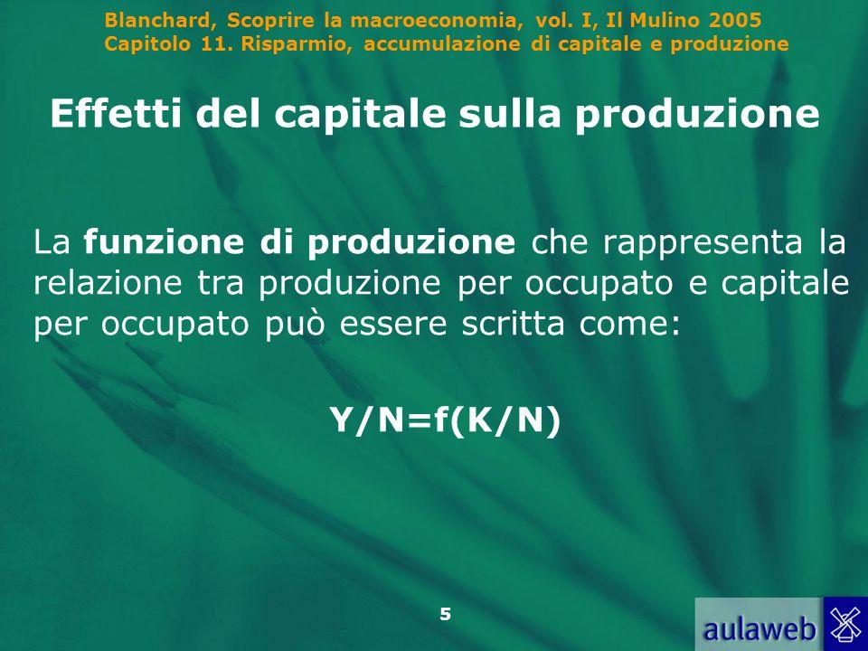 Blanchard, Scoprire la macroeconomia, vol. I, Il Mulino 2005 Capitolo 11. Risparmio, accumulazione di capitale e produzione 5 Effetti del capitale sul