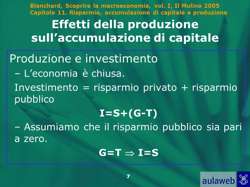 Blanchard, Scoprire la macroeconomia, vol. I, Il Mulino 2005 Capitolo 11. Risparmio, accumulazione di capitale e produzione 7 Effetti della produzione