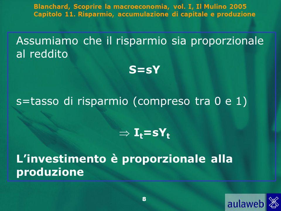 Blanchard, Scoprire la macroeconomia, vol. I, Il Mulino 2005 Capitolo 11. Risparmio, accumulazione di capitale e produzione 8 Assumiamo che il risparm