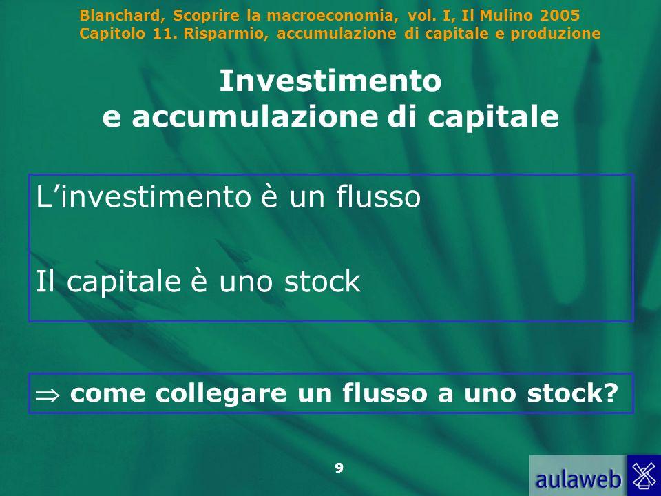 Blanchard, Scoprire la macroeconomia, vol. I, Il Mulino 2005 Capitolo 11. Risparmio, accumulazione di capitale e produzione 9 Investimento e accumulaz