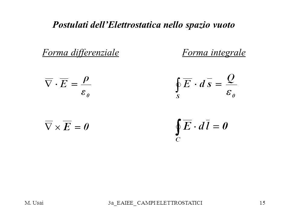 M. Usai3a_EAIEE_ CAMPI ELETTROSTATICI15 Postulati dellElettrostatica nello spazio vuoto Forma differenziale Forma integrale