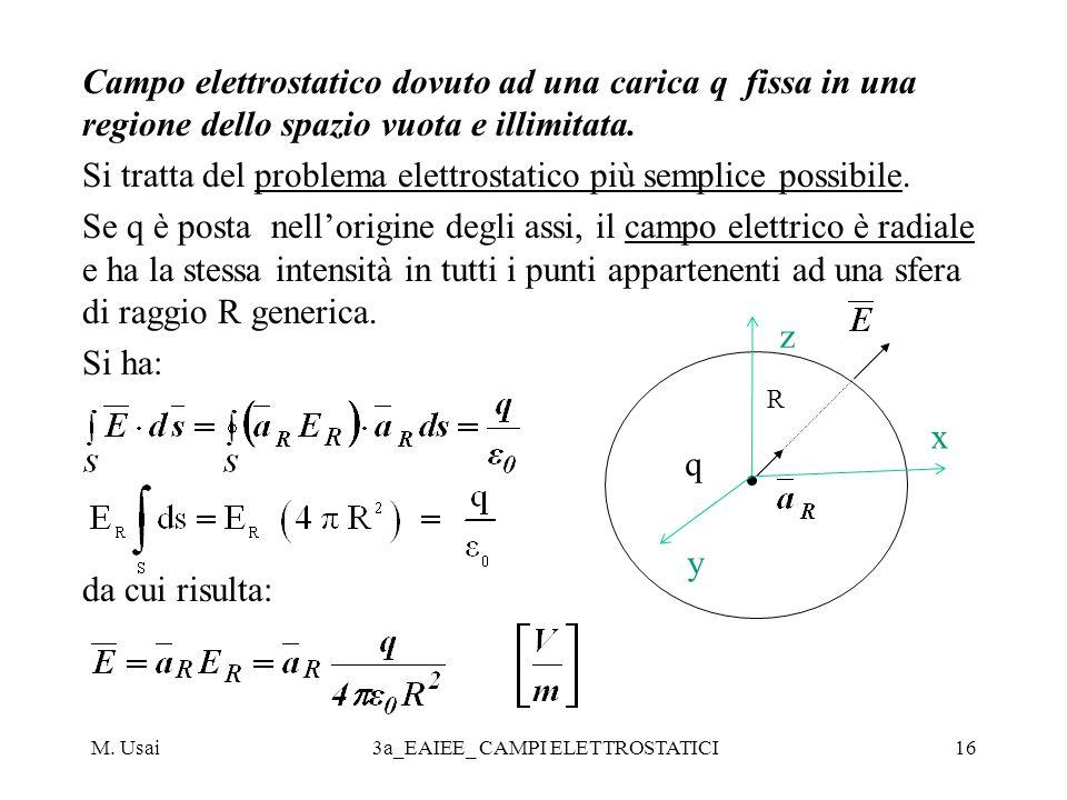 M. Usai3a_EAIEE_ CAMPI ELETTROSTATICI Campo elettrostatico dovuto ad una carica q fissa in una regione dello spazio vuota e illimitata. Si tratta del