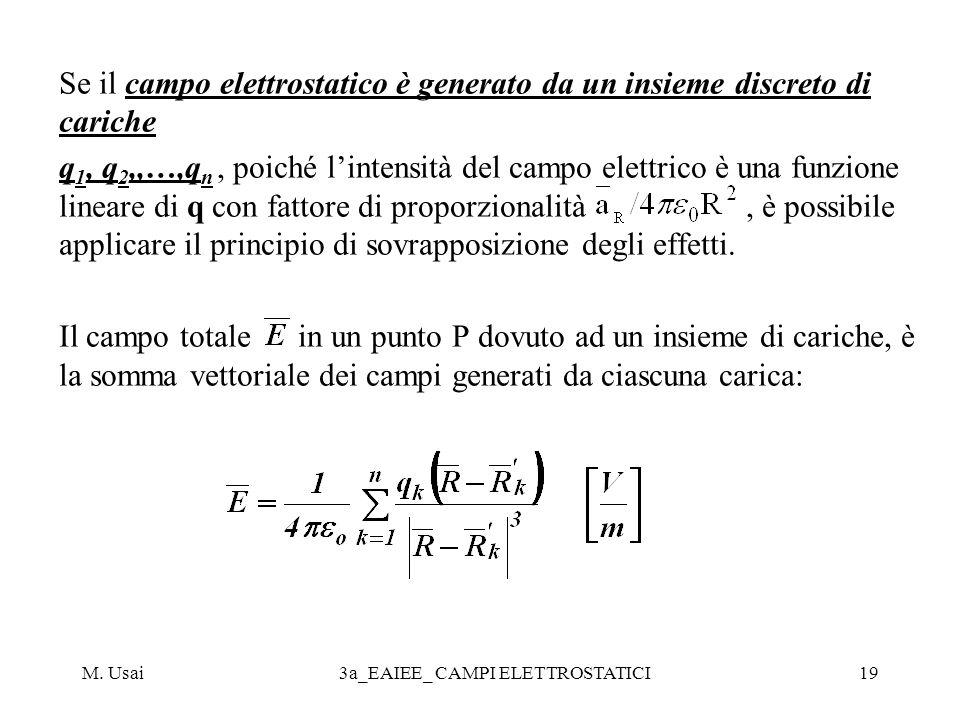 M. Usai3a_EAIEE_ CAMPI ELETTROSTATICI19 Se il campo elettrostatico è generato da un insieme discreto di cariche q 1, q 2,,…,q n, poiché lintensità del