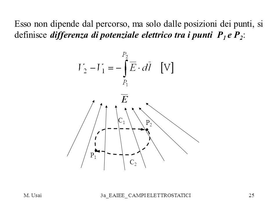 M. Usai3a_EAIEE_ CAMPI ELETTROSTATICI25 Esso non dipende dal percorso, ma solo dalle posizioni dei punti, si definisce differenza di potenziale elettr