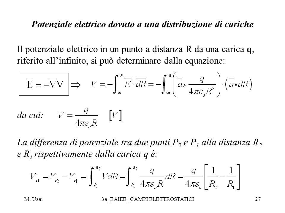M. Usai3a_EAIEE_ CAMPI ELETTROSTATICI27 Potenziale elettrico dovuto a una distribuzione di cariche Il potenziale elettrico in un punto a distanza R da
