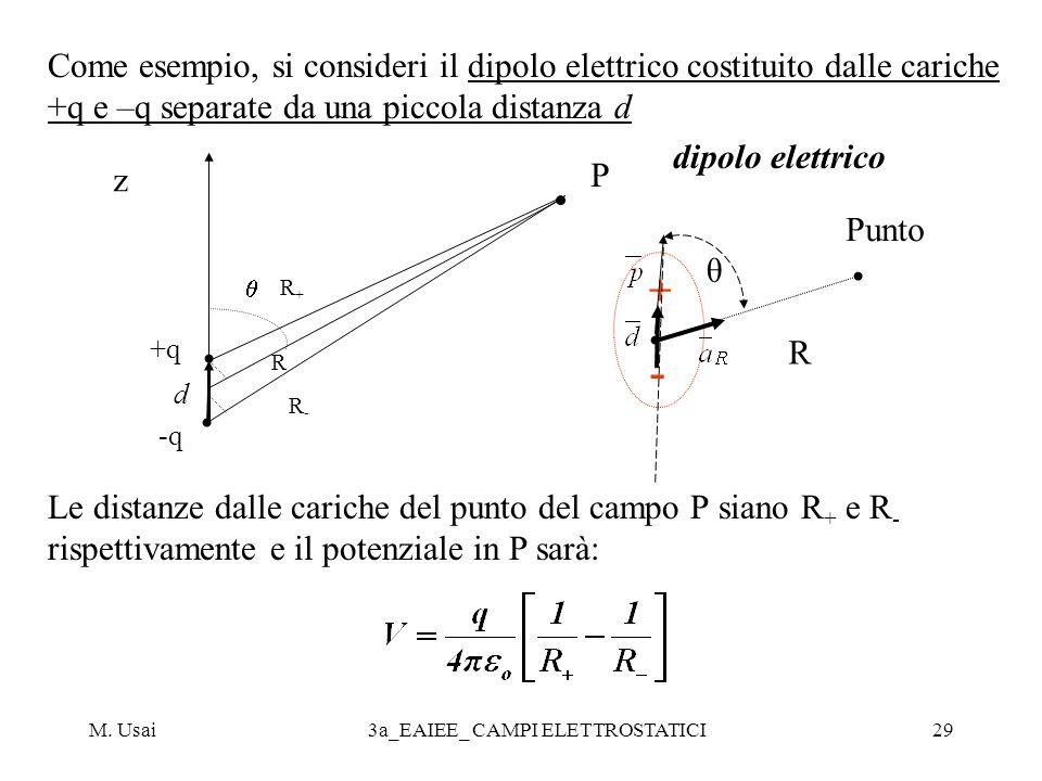 M. Usai3a_EAIEE_ CAMPI ELETTROSTATICI29 Come esempio, si consideri il dipolo elettrico costituito dalle cariche +q e –q separate da una piccola distan