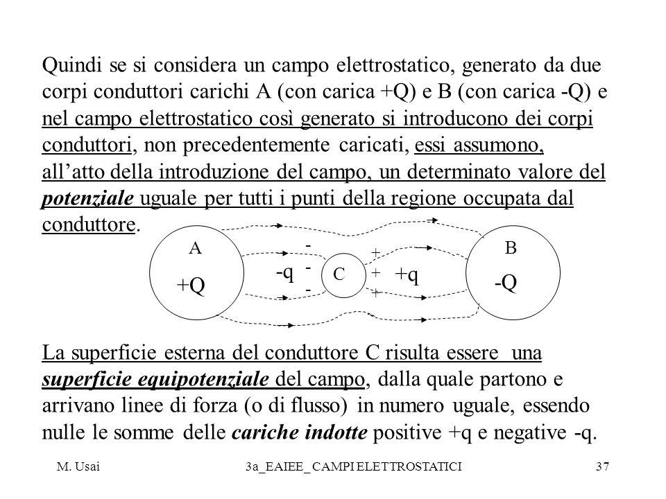 M. Usai3a_EAIEE_ CAMPI ELETTROSTATICI37 Quindi se si considera un campo elettrostatico, generato da due corpi conduttori carichi A (con carica +Q) e B