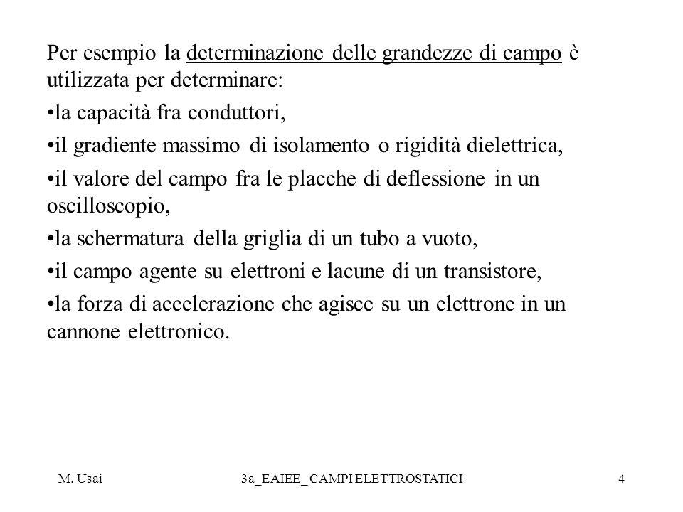 M. Usai3a_EAIEE_ CAMPI ELETTROSTATICI4 Per esempio la determinazione delle grandezze di campo è utilizzata per determinare: la capacità fra conduttori