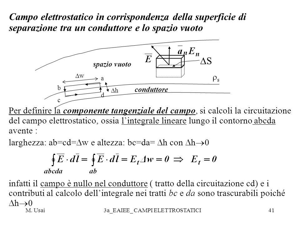 M. Usai3a_EAIEE_ CAMPI ELETTROSTATICI41 Campo elettrostatico in corrispondenza della superficie di separazione tra un conduttore e lo spazio vuoto Per