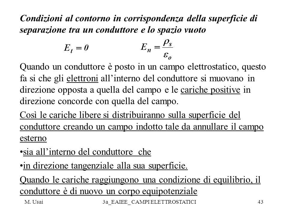 M. Usai3a_EAIEE_ CAMPI ELETTROSTATICI43 Condizioni al contorno in corrispondenza della superficie di separazione tra un conduttore e lo spazio vuoto Q