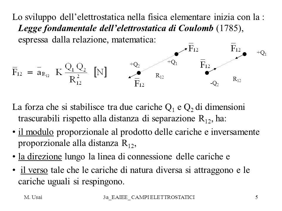 M. Usai3a_EAIEE_ CAMPI ELETTROSTATICI5 Lo sviluppo dellelettrostatica nella fisica elementare inizia con la : Legge fondamentale dellelettrostatica di