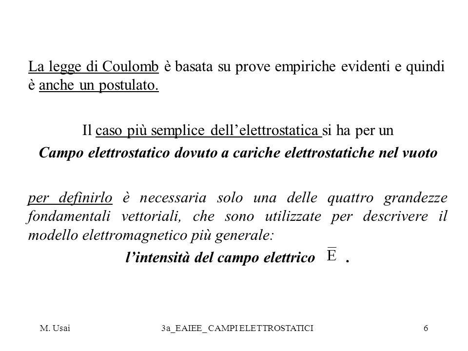M. Usai3a_EAIEE_ CAMPI ELETTROSTATICI6 La legge di Coulomb è basata su prove empiriche evidenti e quindi è anche un postulato. Il caso più semplice de