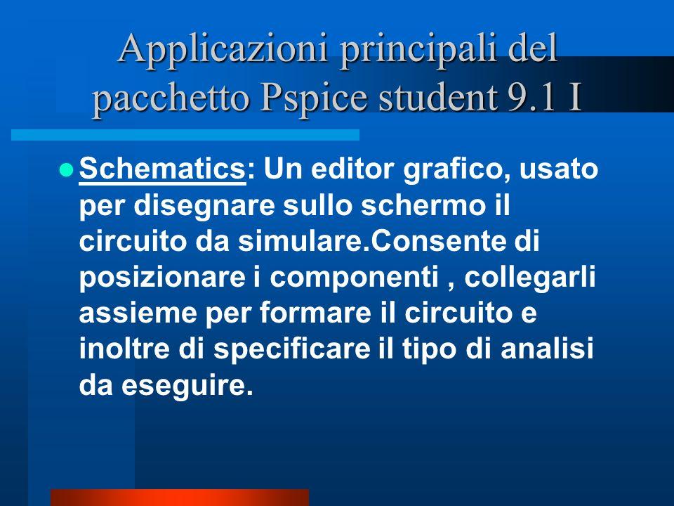 Applicazioni principali del pacchetto Pspice student 9.1 I Schematics: Un editor grafico, usato per disegnare sullo schermo il circuito da simulare.Co