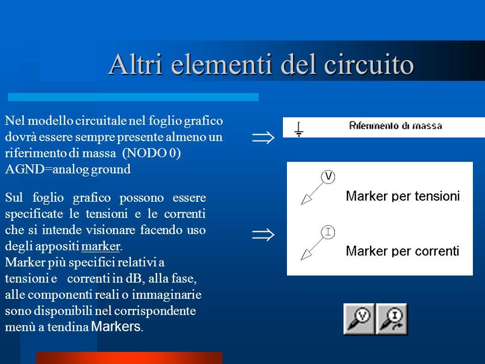 Altri elementi del circuito Nel modello circuitale nel foglio grafico dovrà essere sempre presente almeno un riferimento di massa (NODO 0) AGND=analog