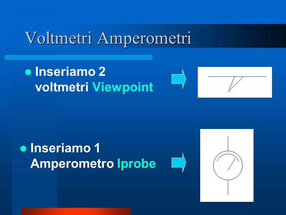 Voltmetri Amperometri Inseriamo 2 voltmetri Viewpoint Inseriamo 1 Amperometro Iprobe