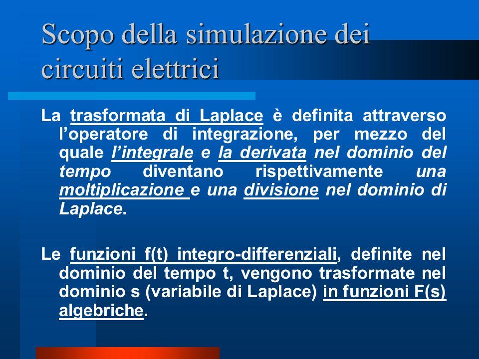 Scopo della simulazione dei circuiti elettrici La trasformata di Laplace è definita attraverso loperatore di integrazione, per mezzo del quale lintegr